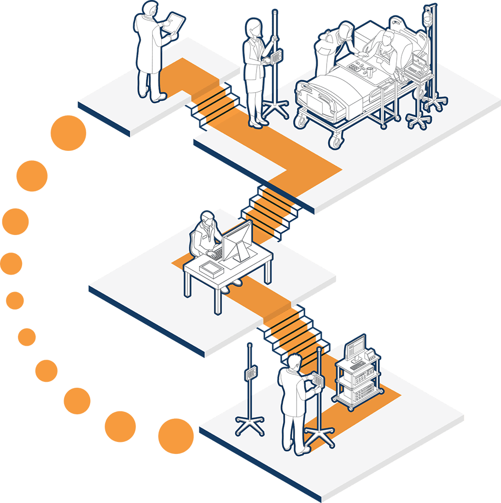 Three hospital floors representing Clinical, Supply Chain, and Clinical Engineering departments - all connected by an orange path representing Agiliti's connected process