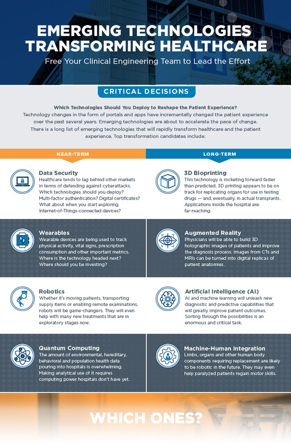 Partial image of the Agiliti Emerging Technologies Transforming Healthcare infographic